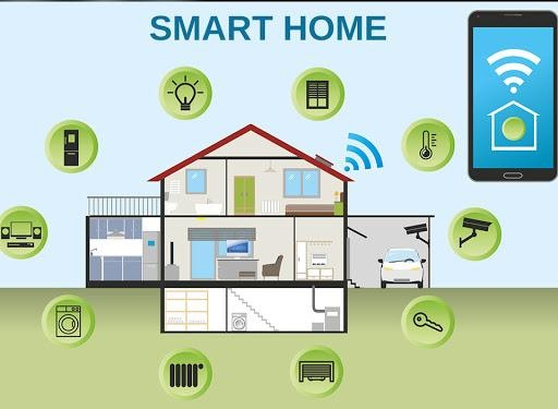 Description: alexa smart home devices | Pert