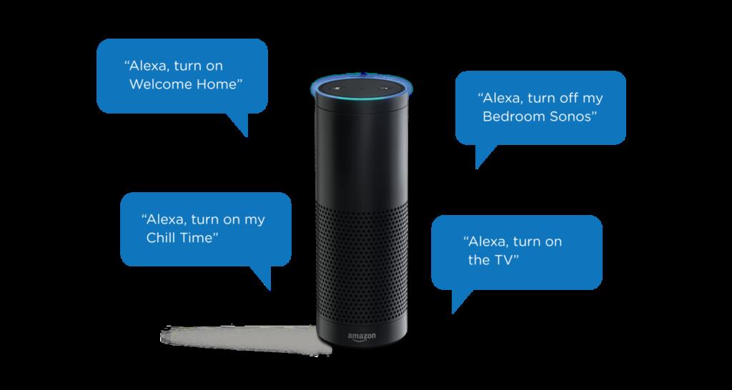 Description: Build cool Alexa skills with Echoism.io - HackerNoon.com - Medium