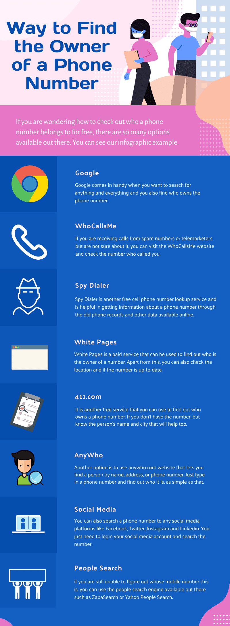 Ways to Find the Owner of a Phone Number