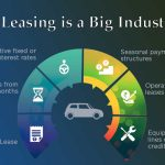Car Leasing is a Big Industry