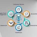 Robotic Process Automation Systems